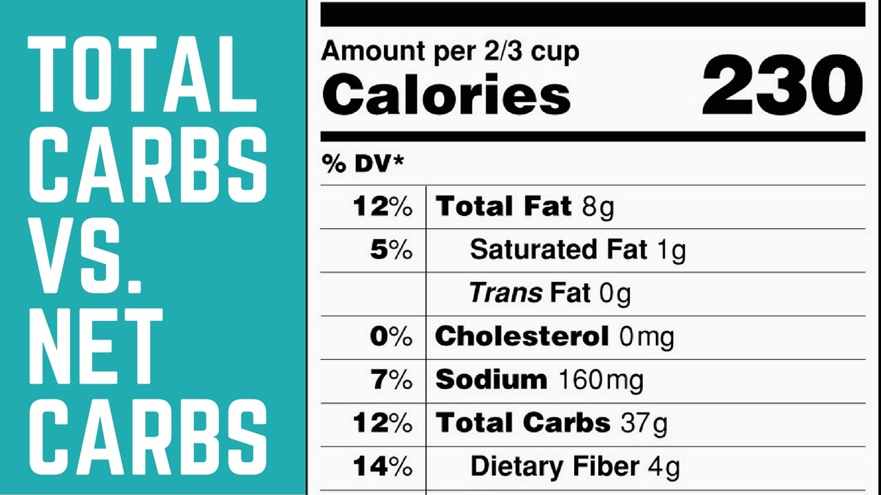 what are net carbs, total carbs